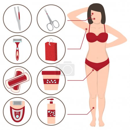 Illustration for Hair Removal, Depilation, Epilation, Waxing, Shugaring Red Icons Infographic - Royalty Free Image