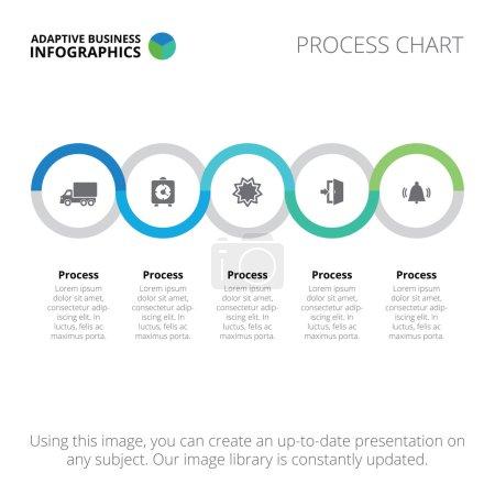 Process chart template 2