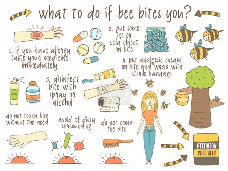 Infographic about what to do if bee bites you.