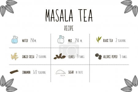Hand-sketched collection of ingredients of Ayurvedic included in the recipe correct ancient drink masala tea with black tea. Herbs and supplements Ayurveda. Vector