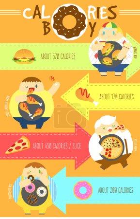 Illustration pour Calories garçon profiter de manger de la malbouffe - image libre de droit