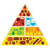 Composition with food silhouettes in a shape of food pyramid