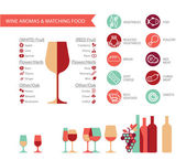 Wine infographics with food pairing set of line food icons