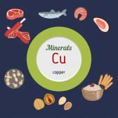 Minerals Cu infographic