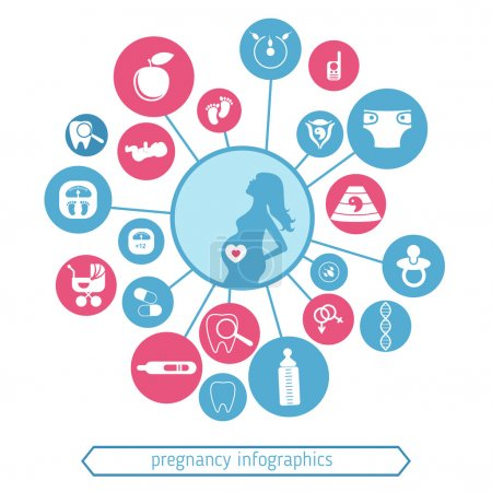 Illustration for Pregnancy and newborn baby icons set. Childbirth and motherhood. Pregnancy and birth infographics. Medicine and pregnancy vector icons set. - Royalty Free Image