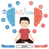 Left and right brain functions Benefits of meditation
