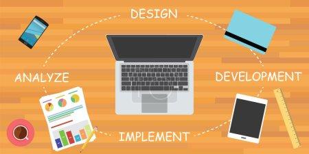 Illustration pour Cycle de développement logiciel sdlc conception informatique analyser mettre en œuvre le développement - image libre de droit