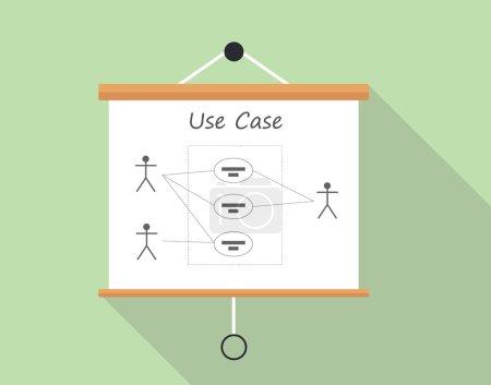 uml diagramme de cas d'utilisation du langage de modélisation unifié