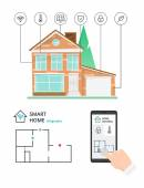Smart home control by smartphone technology Illustration of a modern flat style Centralized control of lighting security