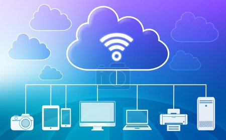 Cloud computing symbol and multiple devices