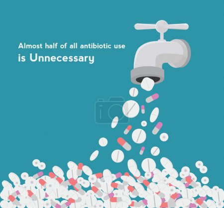 Illustration for Prevent unnecessary use of antibiotics - Royalty Free Image
