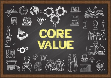 Doodle about core value on chalkboard.
