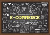 Hand drawn info graphic on chalkboard with E commerce concept