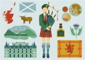 All about Scotland elements National mapfoodtourist attractionscastleflower and etc