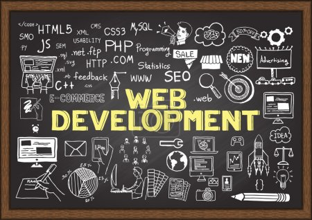 Illustration for Hand drawn WEB DEVELOPMENT on chalkboard - Royalty Free Image
