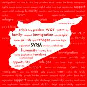 White Syria country map silhouette surrounded bloody red color with the words: war victim immigration Syria refugee War victims and refugee crisis in the Mediterranean concept  vector illustration