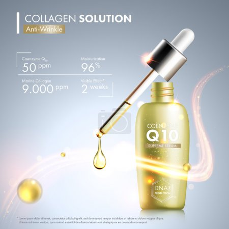 Coenzyme Q10 serum essence bottle