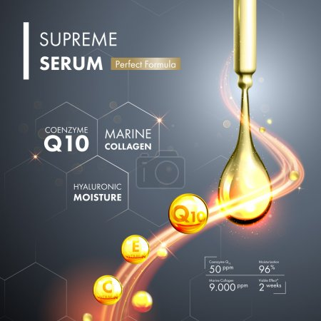 Coenzyme Q10 serum essence drops formula