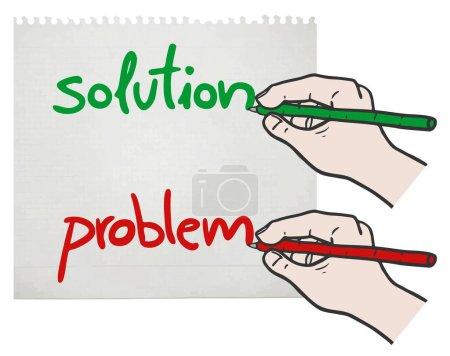Lösung und Darstellung von Problemvektoren