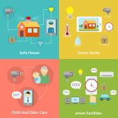 smart home and facilities banner