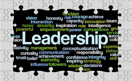Jigsaw puzzle reveal wordcloud of Leadership and its related wor