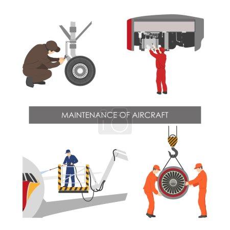 Repair and maintenance of aircraft . Set of aircraft parts in fl