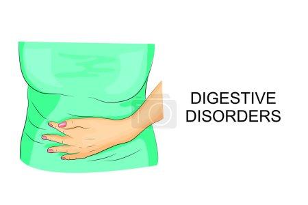 indigestion, abdominal pain