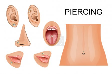 piercing on different body parts
