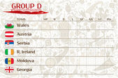 European qualifiers matches group D table of results