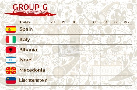 European qualifiers matches, group G table of results