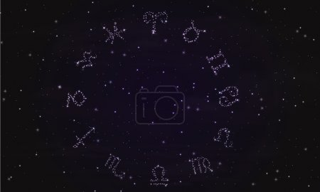 The signs of the zodiac and the starry sky