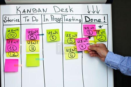 Progress on Kanban board. Work in progress in kan ban methodology.