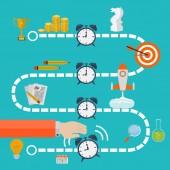 Koncepce vektor obchodní řízení času