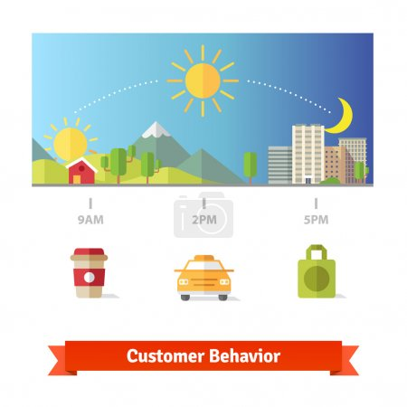Illustration for Average customer day behavior statistics: morning, day and evening. Vector illustration and icons - Royalty Free Image