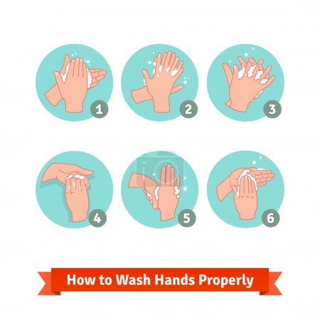 Hands washing medical instructions