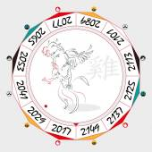 Chinese  Zodiac  Rooster in a circular layout data The hieroglyph on the word is represented -