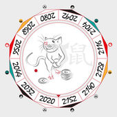 Chinese  Zodiac  Rat in a circular layout data The hieroglyph on the word is represented -