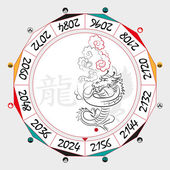Chinese  Zodiac  Dragon in a circular layout data The hieroglyph on the word is represented -