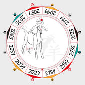 Chinese  Zodiac  Sheep in a circular layout data The hieroglyph on the word is represented -