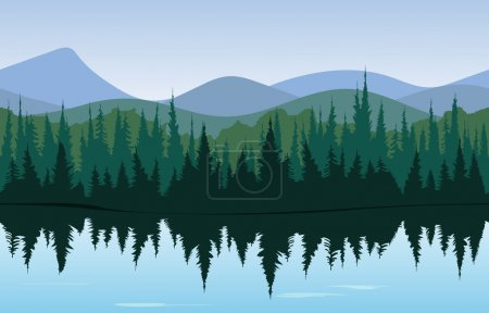 Forest lake panorama