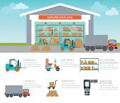 Infographic of warehouse load boxes and pallet