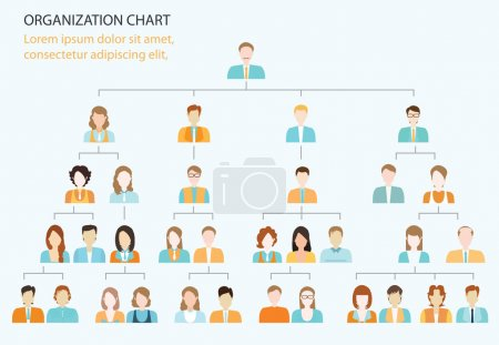 Organizational chart corporate business hierarchy.