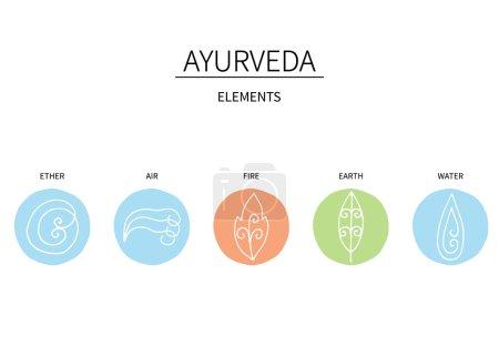 Illustration for Ayurvedic elements and doshas vata, pitta, kapha.Alternative medicine. Indian medicine. Holistic system. - Royalty Free Image