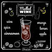 Svařené víno vintage plakát