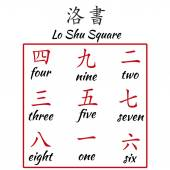Chinese hieroglyphs numbers Lo Shu square 9stars