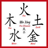 Five feng shui elements