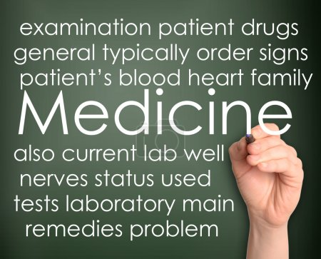 Background concept wordcloud illustration of medicine handwritte
