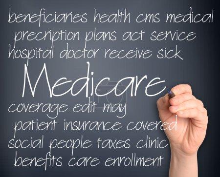 Medicare word cloud handwritten