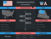 USA - Washington state infographic template