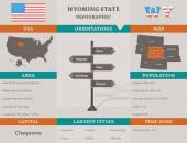 USA - Wyoming state infographic template area map and population informations included